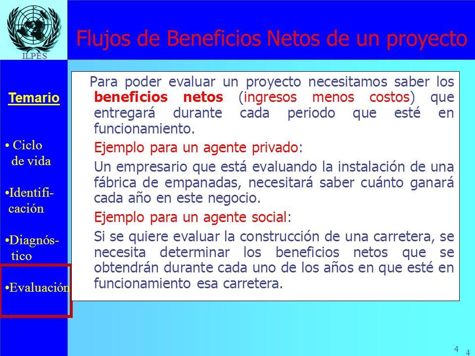 Ciclo de vida Identifi- cación Diagnós- tico Evaluación Temario 4 ILPES 4 Flujos de Beneficios Netos de un proyecto Para poder evaluar un proyecto nec