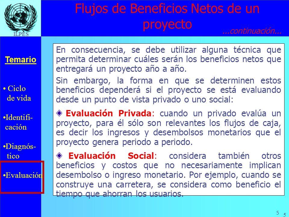 Ciclo de vida Identifi- cación Diagnós- tico Evaluación Temario 5 ILPES 5 Flujos de Beneficios Netos de un proyecto En consecuencia, se debe utilizar