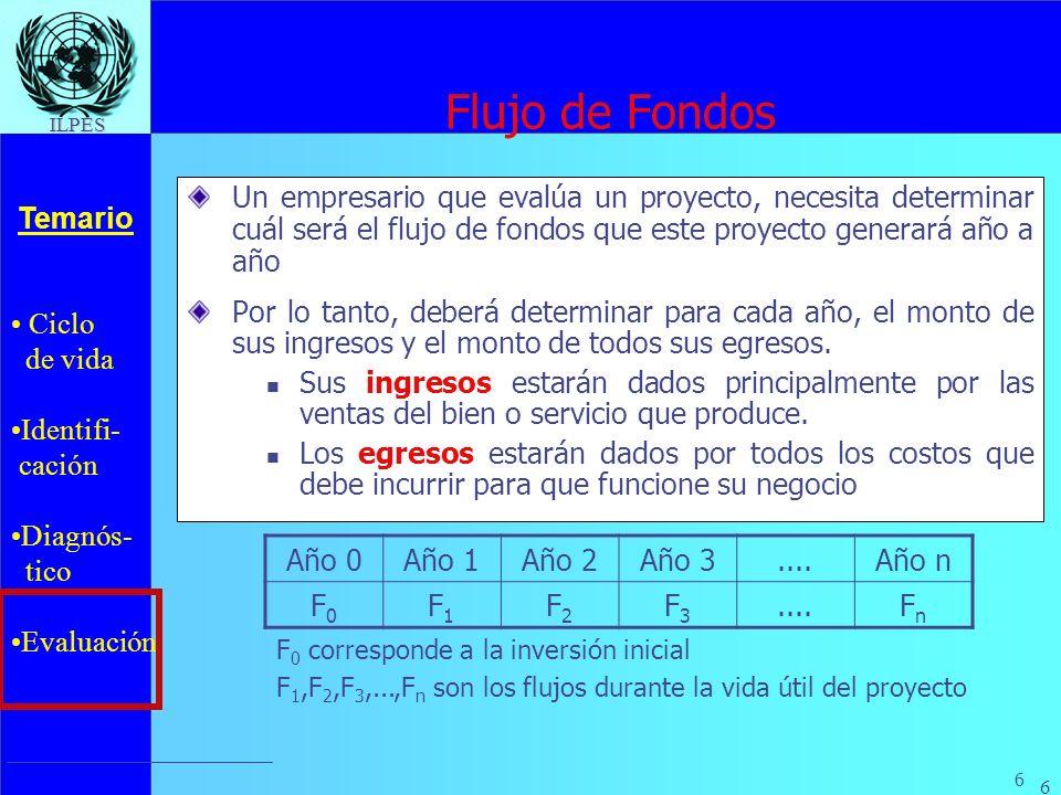 Ciclo de vida Identifi- cación Diagnós- tico Evaluación Temario 6 ILPES 6 Flujo de Fondos Un empresario que evalúa un proyecto, necesita determinar cu