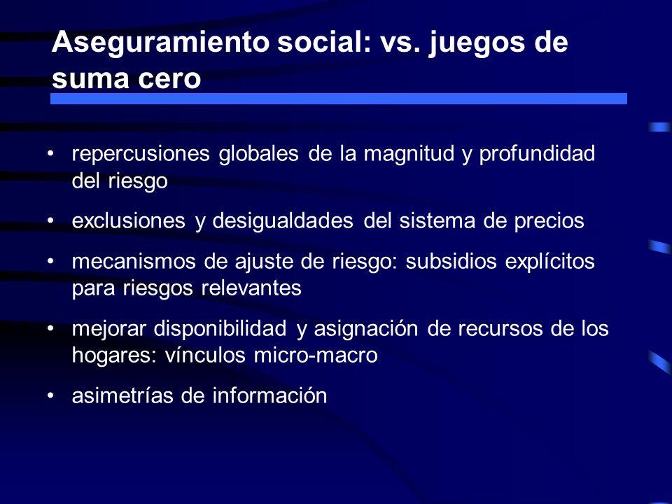 Aseguramiento social: vs. juegos de suma cero repercusiones globales de la magnitud y profundidad del riesgo exclusiones y desigualdades del sistema d