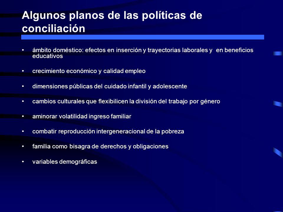 Algunos planos de las políticas de conciliación ámbito doméstico: efectos en inserción y trayectorias laborales y en beneficios educativos crecimiento