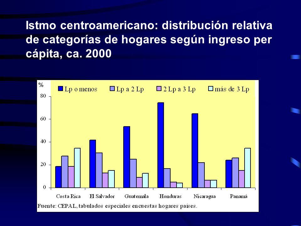 Optica de las políticas de conciliación TRABAJO REMUNERADO/ NO REMUNERADO DERECHOS REPRODUCTIVOS/ EQUILIBRIOS DEMOGRAFICOS BIENESTAR FAMILIAS/ PROTECCION SOCIAL FINANCIADA BIENESTAR SOCIAL y FAMILIAR COMPETITIVIDAD SISTEMICA