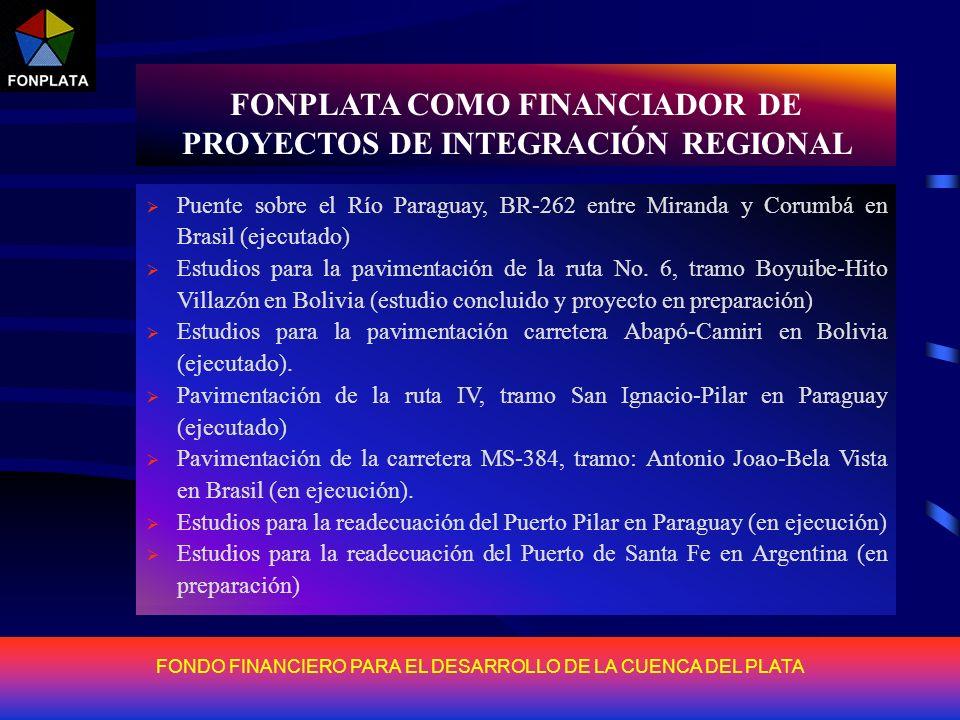 FONDO FINANCIERO PARA EL DESARROLLO DE LA CUENCA DEL PLATA FONPLATA COMO FINANCIADOR DE PROYECTOS DE INTEGRACIÓN REGIONAL Desde su creación, FONPLATA