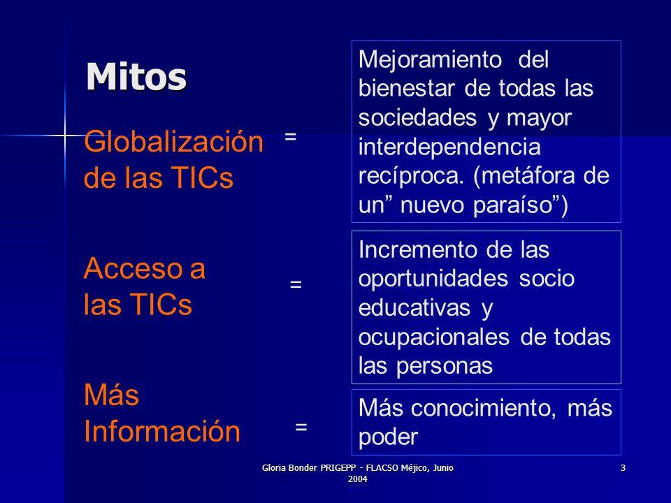 Gloria Bonder PRIGEPP - FLACSO Méjico, Junio 2004 3 Mitos Más Información Acceso a las TICs = Más conocimiento, más poder = Mejoramiento del bienestar de todas las sociedades y mayor interdependencia recíproca.