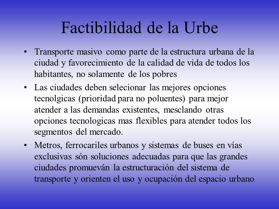Factibilidad de la Urbe Transporte masivo como parte de la estructura urbana de la ciudad y favorecimiento de la calidad de vida de todos los habitant