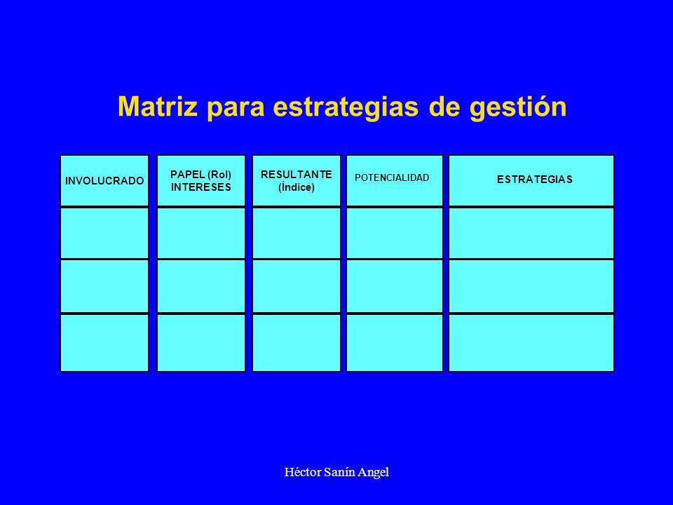 Héctor Sanín Angel Matriz para estrategias de gestión INVOLUCRADO PAPEL (Rol) INTERESES RESULTANTE (Índice) POTENCIALIDAD ESTRATEGIAS