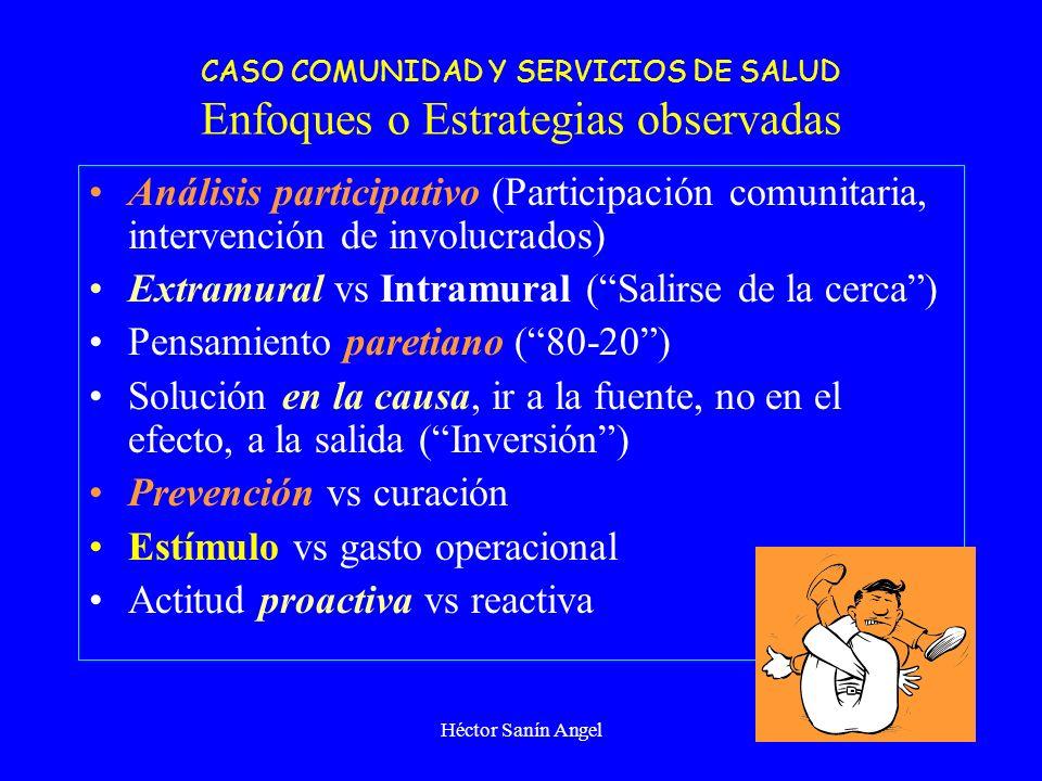 Héctor Sanín Angel CASO COMUNIDAD Y SERVICIOS DE SALUD Enfoques o Estrategias observadas Análisis participativo (Participación comunitaria, intervenci