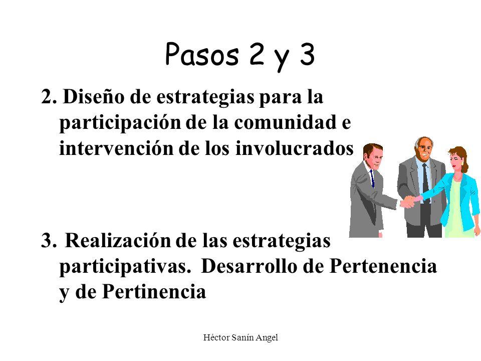 Héctor Sanín Angel 2. Diseño de estrategias para la participación de la comunidad e intervención de los involucrados 3. Realización de las estrategias
