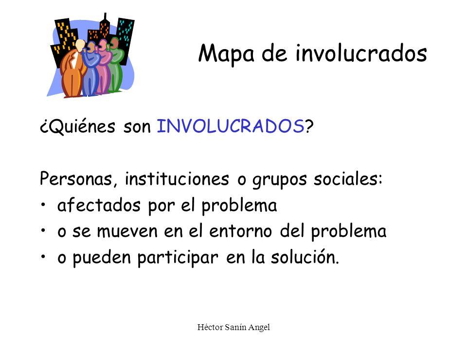 Héctor Sanín Angel Mapa de involucrados ¿Quiénes son INVOLUCRADOS? Personas, instituciones o grupos sociales: afectados por el problema o se mueven en