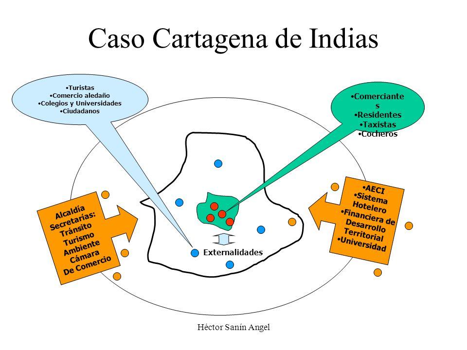 Héctor Sanín Angel Caso Cartagena de Indias Comerciante s Residentes Taxistas Cocheros Turistas Comercio aledaño Colegios y Universidades Ciudadanos E