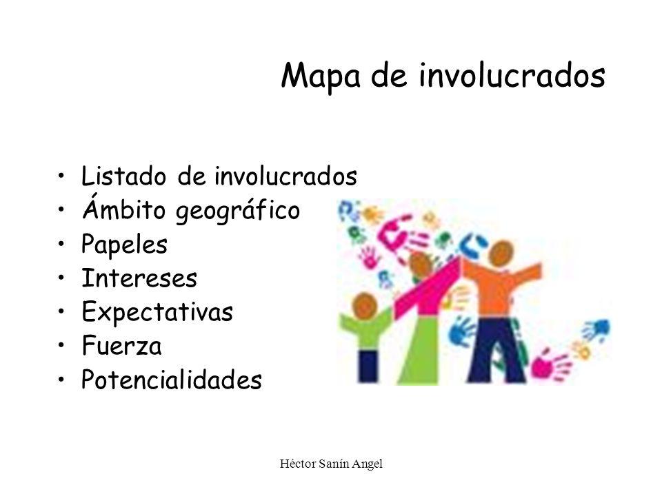 Héctor Sanín Angel Mapa de involucrados Listado de involucrados Ámbito geográfico Papeles Intereses Expectativas Fuerza Potencialidades