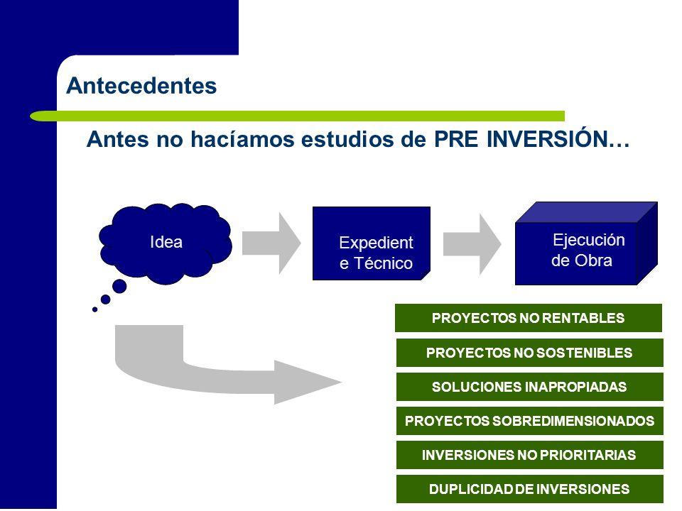 17 Expedient e Técnico Antes no hacíamos estudios de PRE INVERSIÓN… PROYECTOS NO SOSTENIBLES PROYECTOS NO RENTABLES SOLUCIONES INAPROPIADAS INVERSIONE