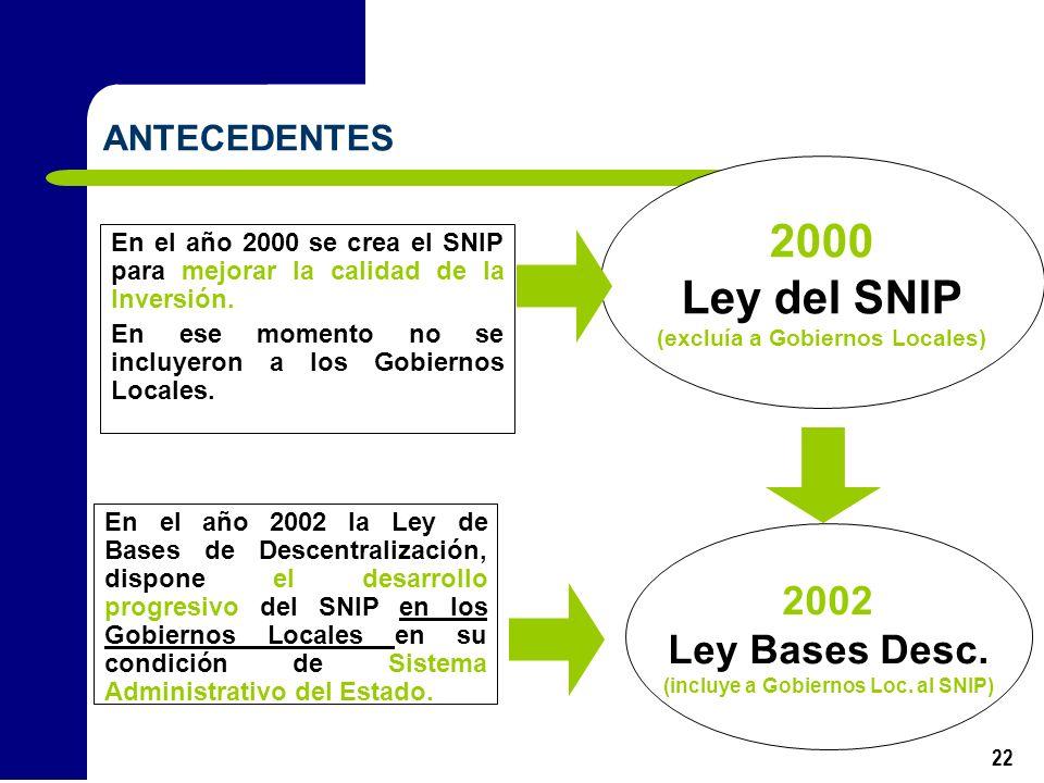 22 ANTECEDENTES En el año 2000 se crea el SNIP para mejorar la calidad de la Inversión. En ese momento no se incluyeron a los Gobiernos Locales. En el
