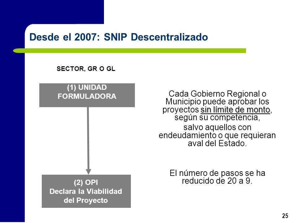 25 Desde el 2007: SNIP Descentralizado sin límite de monto Cada Gobierno Regional o Municipio puede aprobar los proyectos sin límite de monto, según s