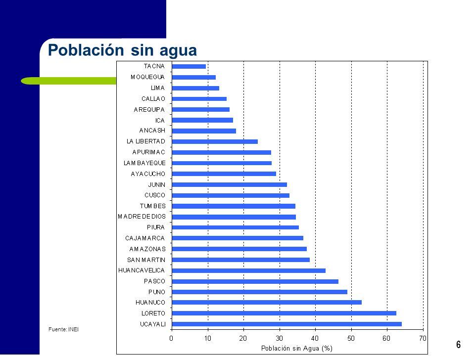 6 Población sin agua Fuente: INEI
