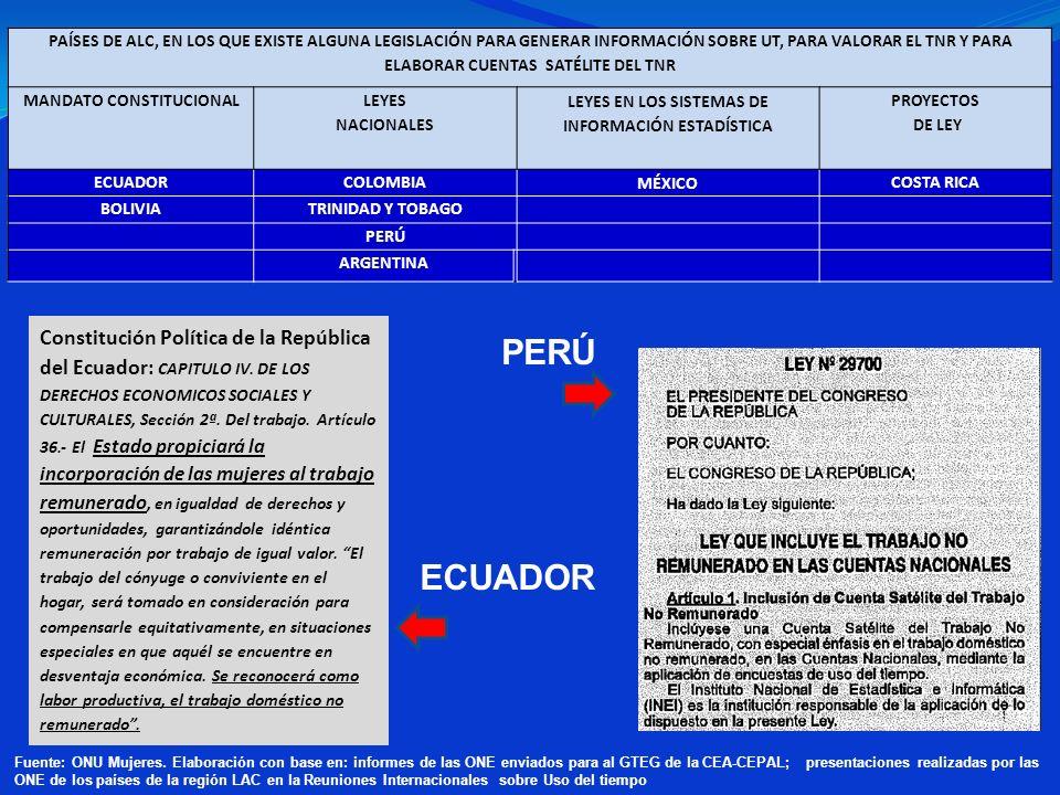 PAÍSES DE ALC, EN LOS QUE EXISTE ALGUNA LEGISLACIÓN PARA GENERAR INFORMACIÓN SOBRE UT, PARA VALORAR EL TNR Y PARA ELABORAR CUENTAS SATÉLITE DEL TNR MA