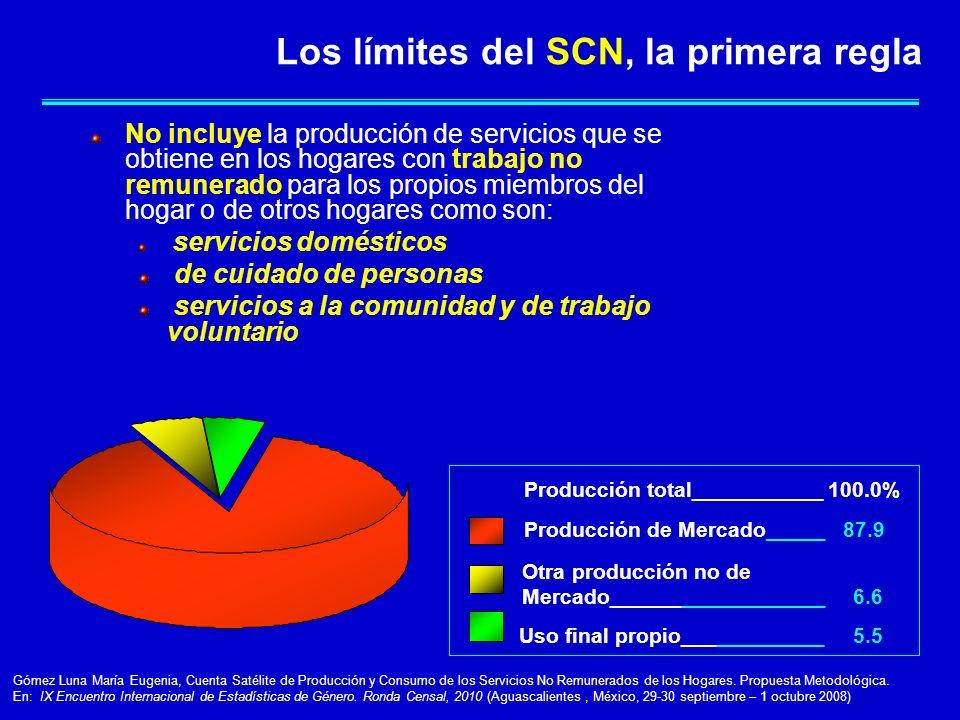 Los límites del SCN, la primera regla No incluye la producción de servicios que se obtiene en los hogares con trabajo no remunerado para los propios m