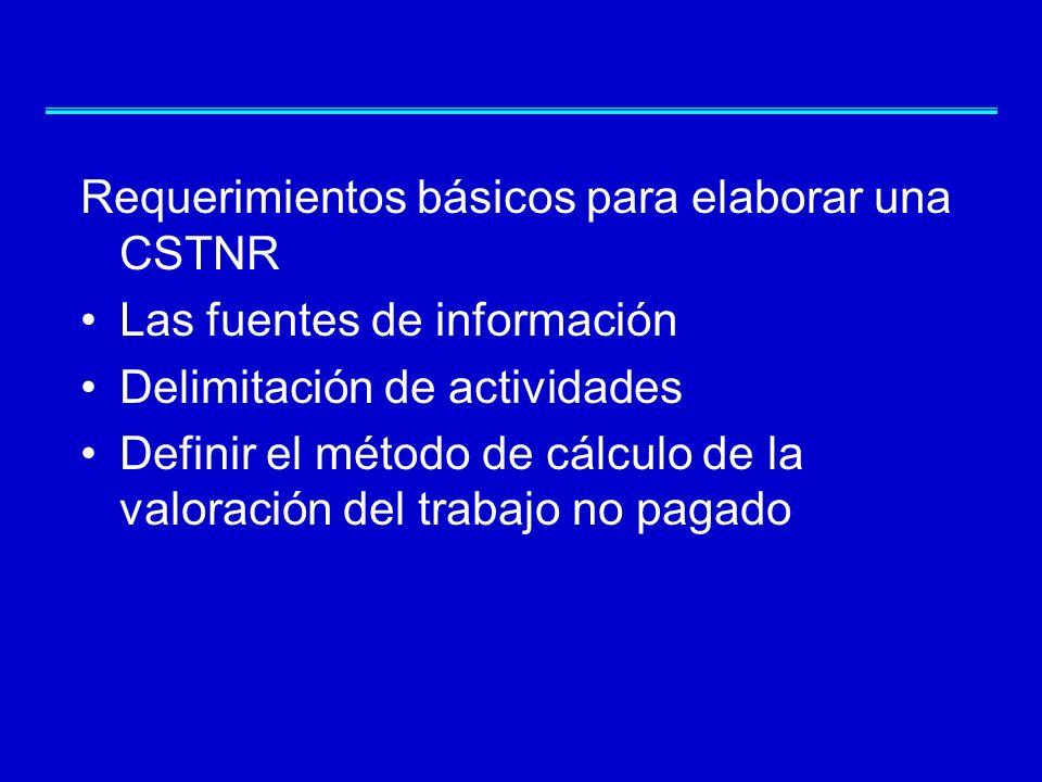 Requerimientos básicos para elaborar una CSTNR Las fuentes de información Delimitación de actividades Definir el método de cálculo de la valoración de