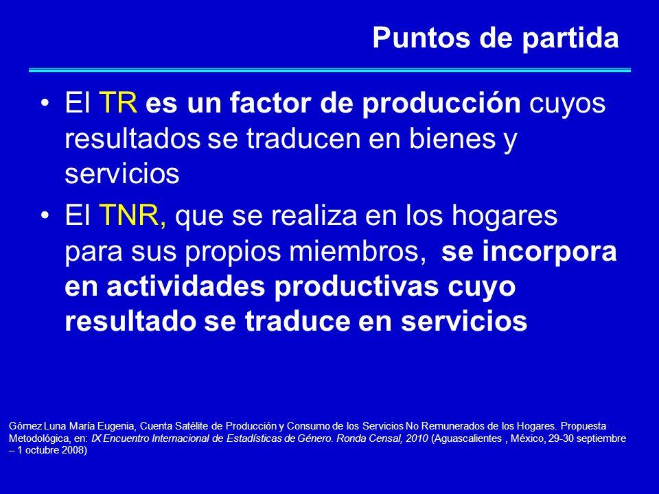 Puntos de partida El TR es un factor de producción cuyos resultados se traducen en bienes y servicios El TNR, que se realiza en los hogares para sus p