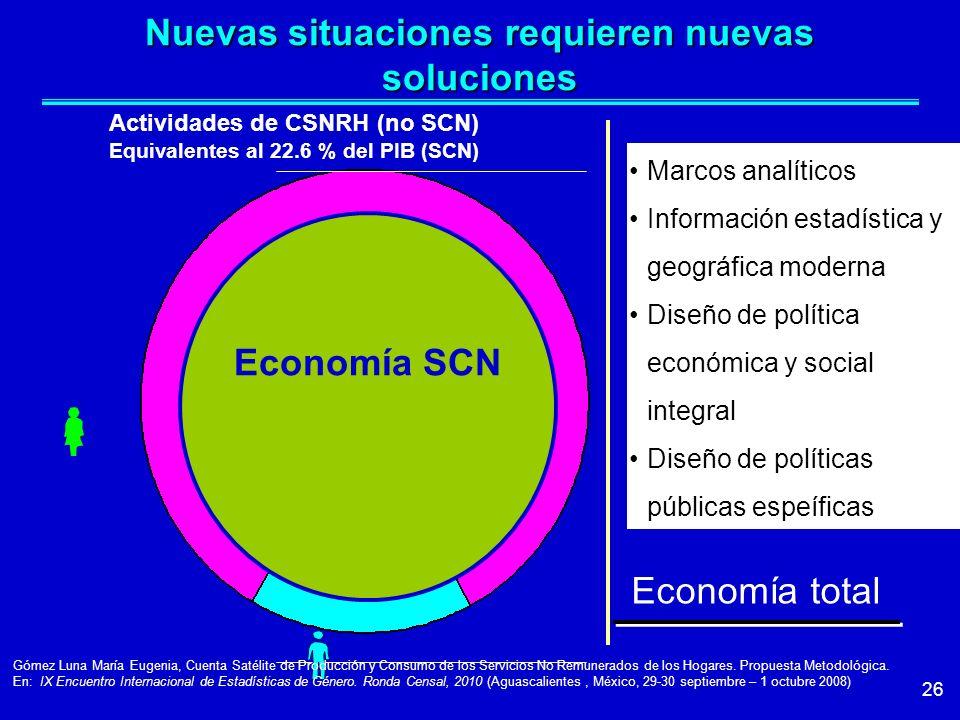 26 Economía SCN Nuevas situaciones requieren nuevas soluciones Marcos analíticos Información estadística y geográfica moderna Diseño de política econó