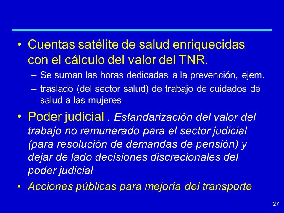 Cuentas satélite de salud enriquecidas con el cálculo del valor del TNR. –Se suman las horas dedicadas a la prevención, ejem. –traslado (del sector sa