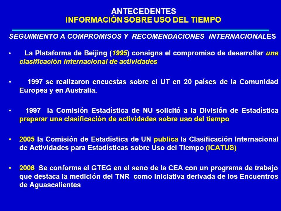 2007 Consenso de Quito : Garantizar el reconocimiento del trabajo no remunerado y su aporte al bienestar de las familias y al desarrollo económico de los países, y promover su inclusión en las Cuentas Nacionales y diseñar políticas económicas y sociales en consecuencia 2008 18ª Conferencia Internacional de Estadísticos del Trabajo ( OIT 2008), aprobó la Resolución V sobre Medición del Tiempo de Trabajo en la cual: Se reconocen las actividades productivas de los hogares como trabajo no remunerado, fuera del SCN, pero dentro de la frontera general de la producción.