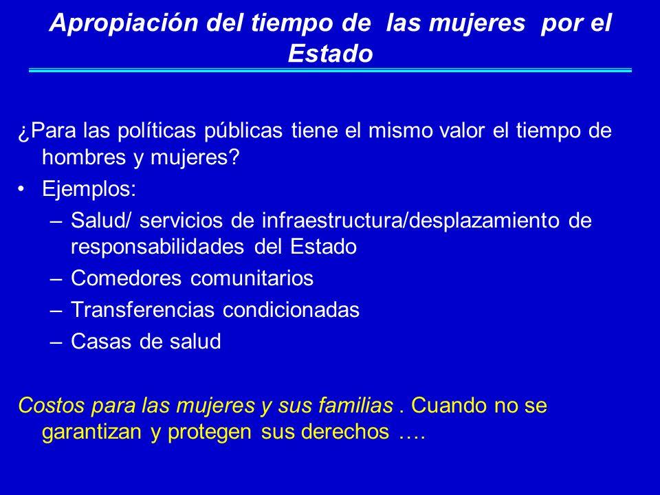 Las políticas públicas en la región, en su mayoría, ignoran la dimensión de las desigualdades.