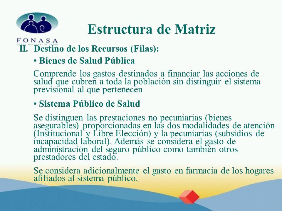 Estructura de Matriz II. Destino de los Recursos (Filas): Bienes de Salud Pública Comprende los gastos destinados a financiar las acciones de salud qu