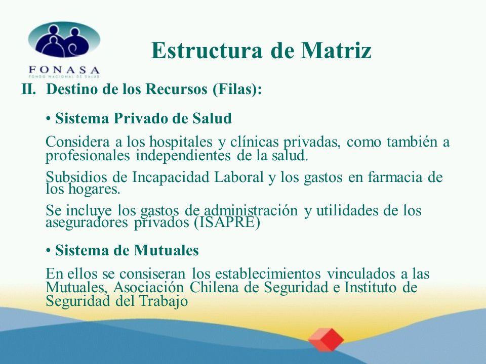 Estructura de Matriz II. Destino de los Recursos (Filas): Sistema Privado de Salud Considera a los hospitales y clínicas privadas, como también a prof