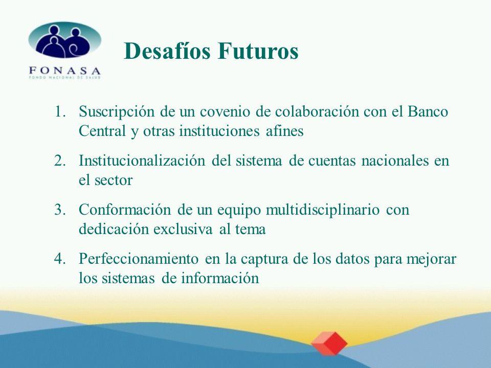Desafíos Futuros 1.Suscripción de un covenio de colaboración con el Banco Central y otras instituciones afines 2.Institucionalización del sistema de c