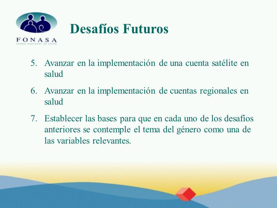Desafíos Futuros 5.Avanzar en la implementación de una cuenta satélite en salud 6.Avanzar en la implementación de cuentas regionales en salud 7.Establ