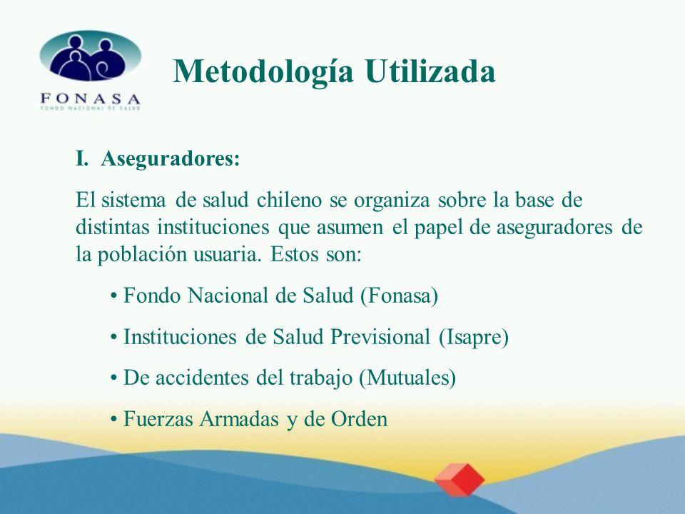 I. Aseguradores: El sistema de salud chileno se organiza sobre la base de distintas instituciones que asumen el papel de aseguradores de la población