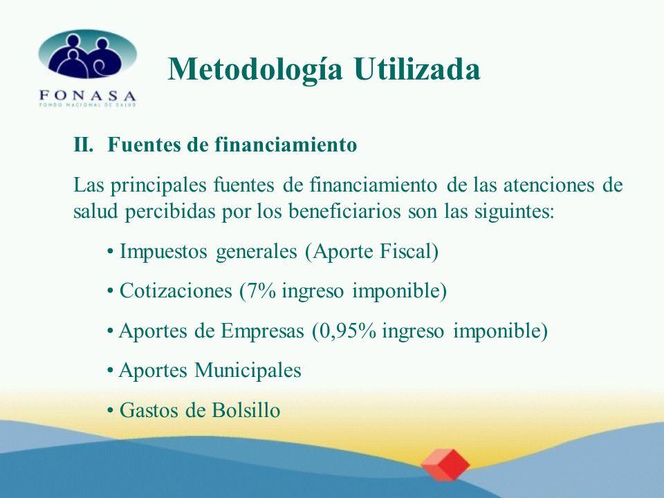 II. Fuentes de financiamiento Las principales fuentes de financiamiento de las atenciones de salud percibidas por los beneficiarios son las siguintes: