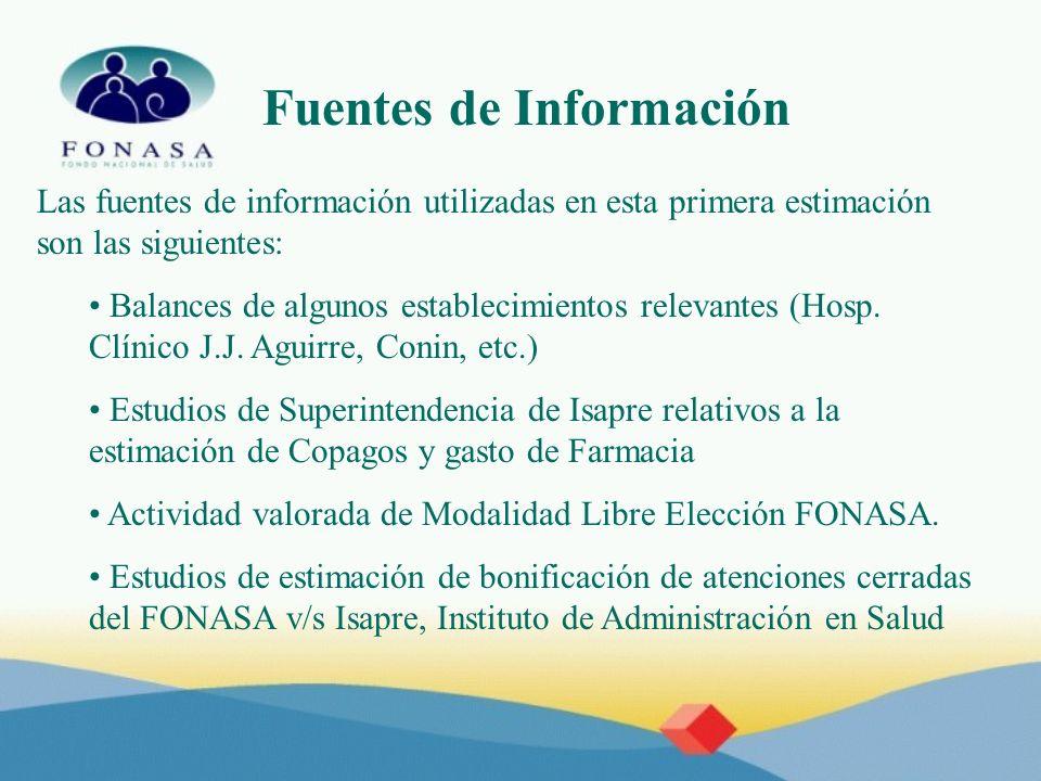 Fuentes de Información Las fuentes de información utilizadas en esta primera estimación son las siguientes: Balances de algunos establecimientos relev