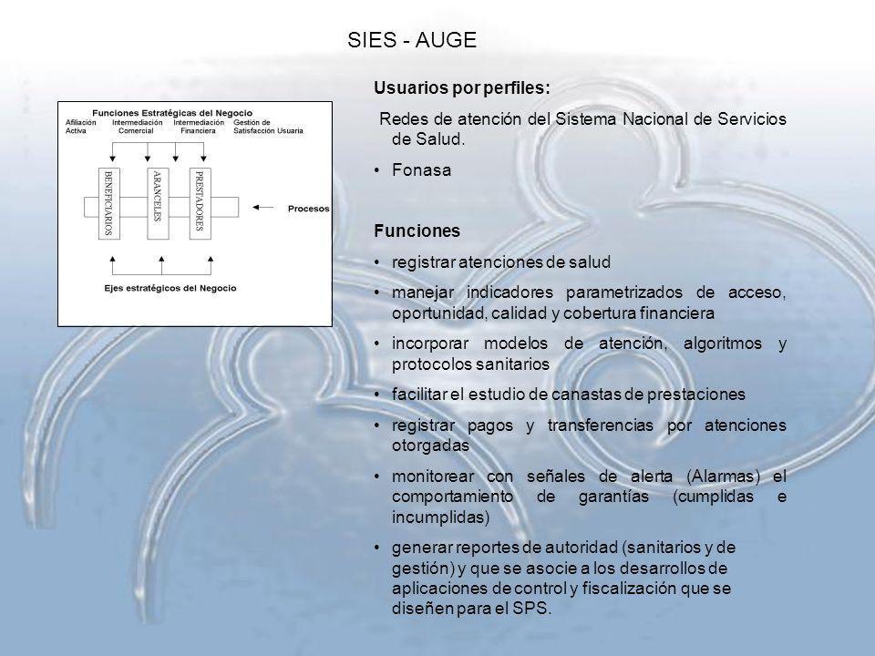 SIES - AUGE Usuarios por perfiles: Redes de atención del Sistema Nacional de Servicios de Salud. Fonasa Funciones registrar atenciones de salud maneja