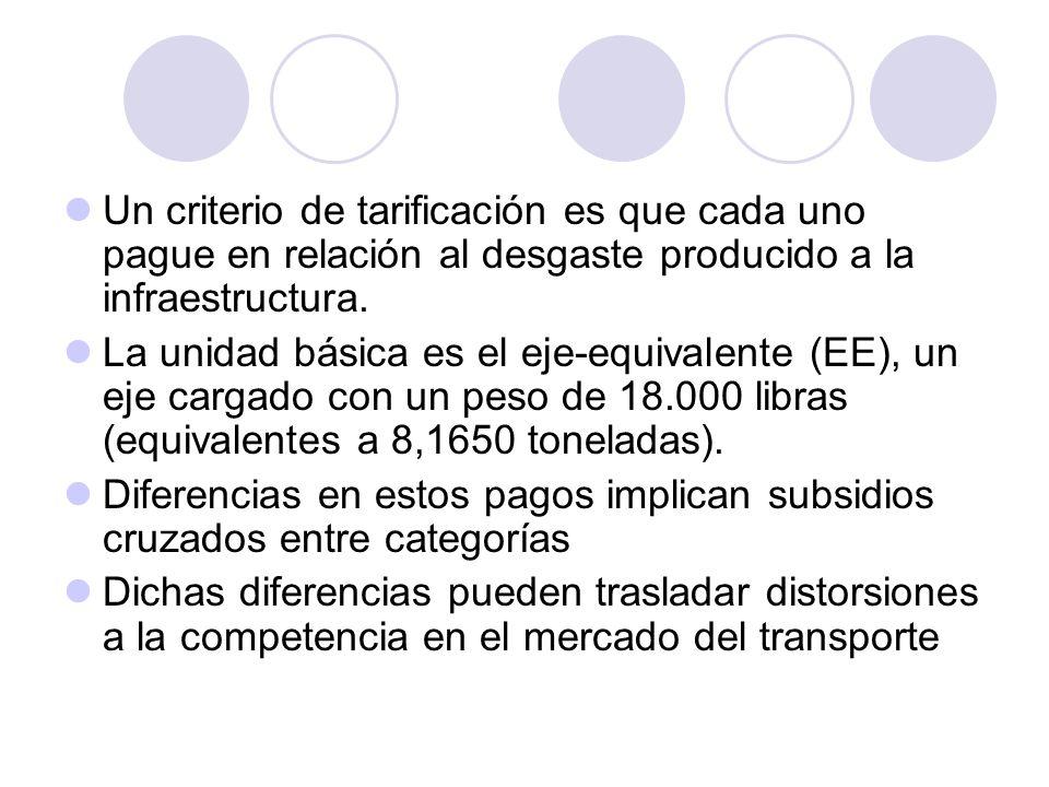 Un criterio de tarificación es que cada uno pague en relación al desgaste producido a la infraestructura. La unidad básica es el eje-equivalente (EE),