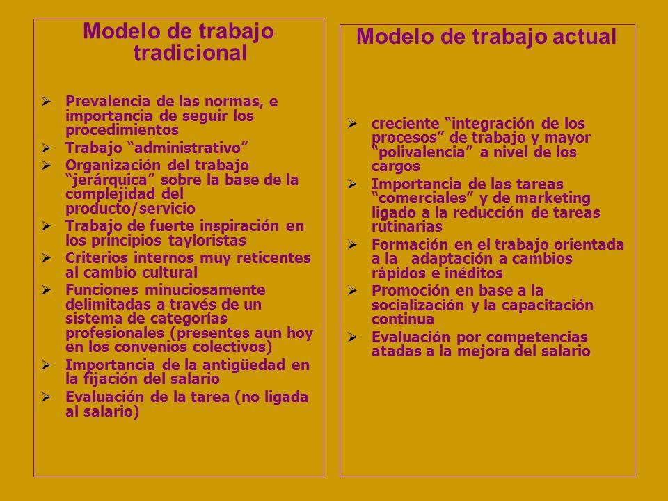 Modelo de trabajo tradicional Prevalencia de las normas, e importancia de seguir los procedimientos Trabajo administrativo Organización del trabajo je