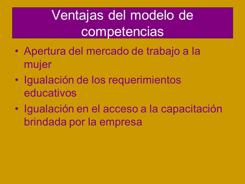 Ventajas del modelo de competencias Apertura del mercado de trabajo a la mujer Igualación de los requerimientos educativos Igualación en el acceso a la capacitación brindada por la empresa