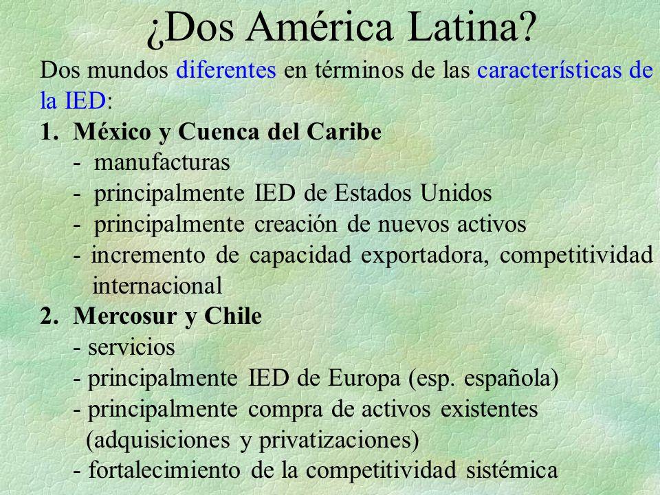 Dos mundos diferentes en términos de las características de la IED: 1.México y Cuenca del Caribe - manufacturas - principalmente IED de Estados Unidos - principalmente creación de nuevos activos - incremento de capacidad exportadora, competitividad internacional 2.Mercosur y Chile - servicios - principalmente IED de Europa (esp.