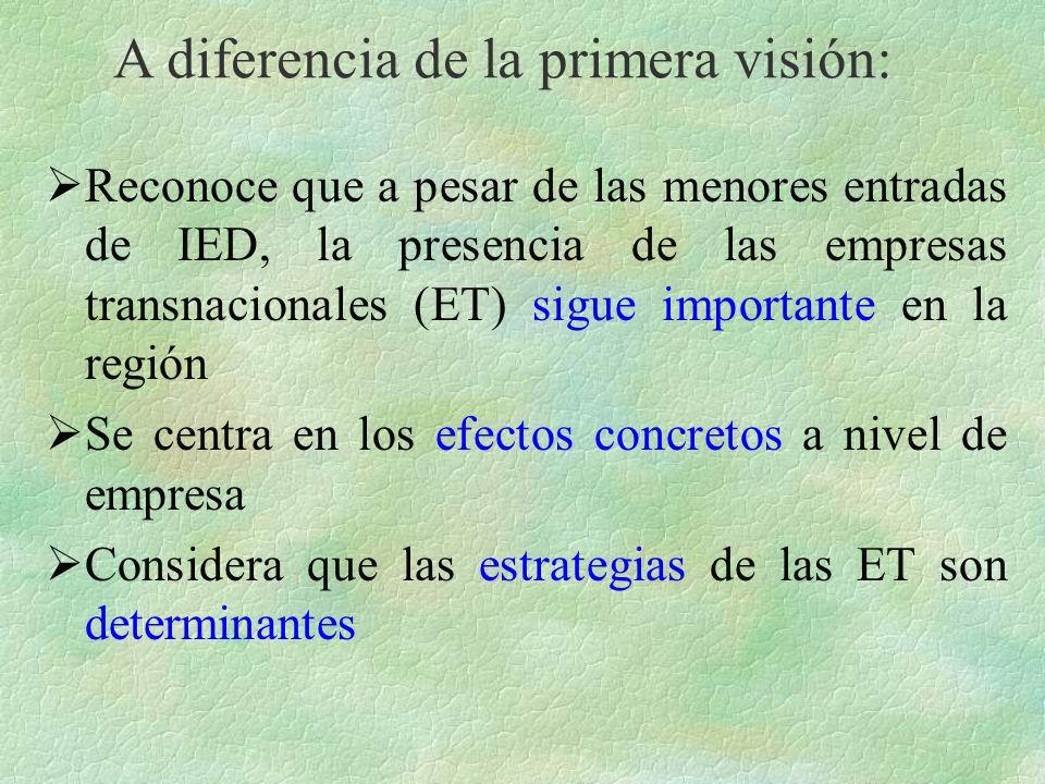 Reconoce que a pesar de las menores entradas de IED, la presencia de las empresas transnacionales (ET) sigue importante en la región Se centra en los efectos concretos a nivel de empresa Considera que las estrategias de las ET son determinantes A diferencia de la primera visión: