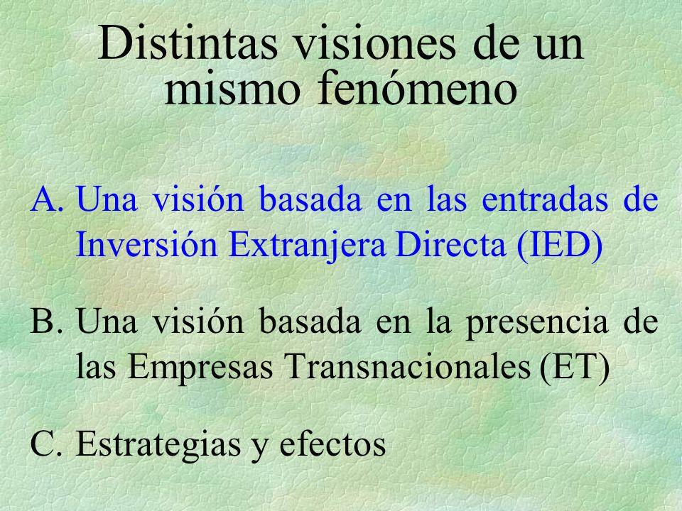 Distintas visiones de un mismo fenómeno A.Una visión basada en las entradas de Inversión Extranjera Directa (IED) B.Una visión basada en la presencia de las Empresas Transnacionales (ET) C.Estrategias y efectos