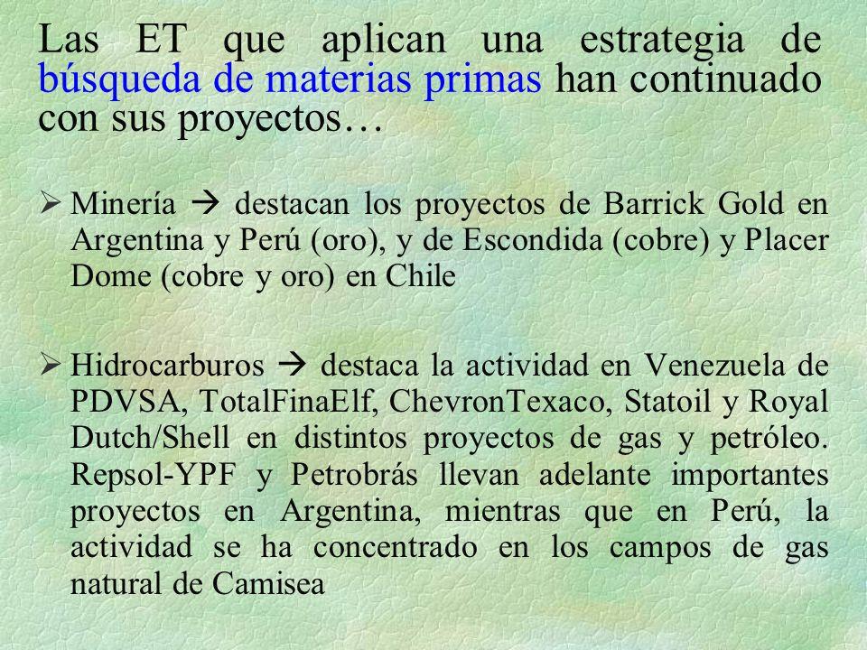 Minería destacan los proyectos de Barrick Gold en Argentina y Perú (oro), y de Escondida (cobre) y Placer Dome (cobre y oro) en Chile Hidrocarburos destaca la actividad en Venezuela de PDVSA, TotalFinaElf, ChevronTexaco, Statoil y Royal Dutch/Shell en distintos proyectos de gas y petróleo.