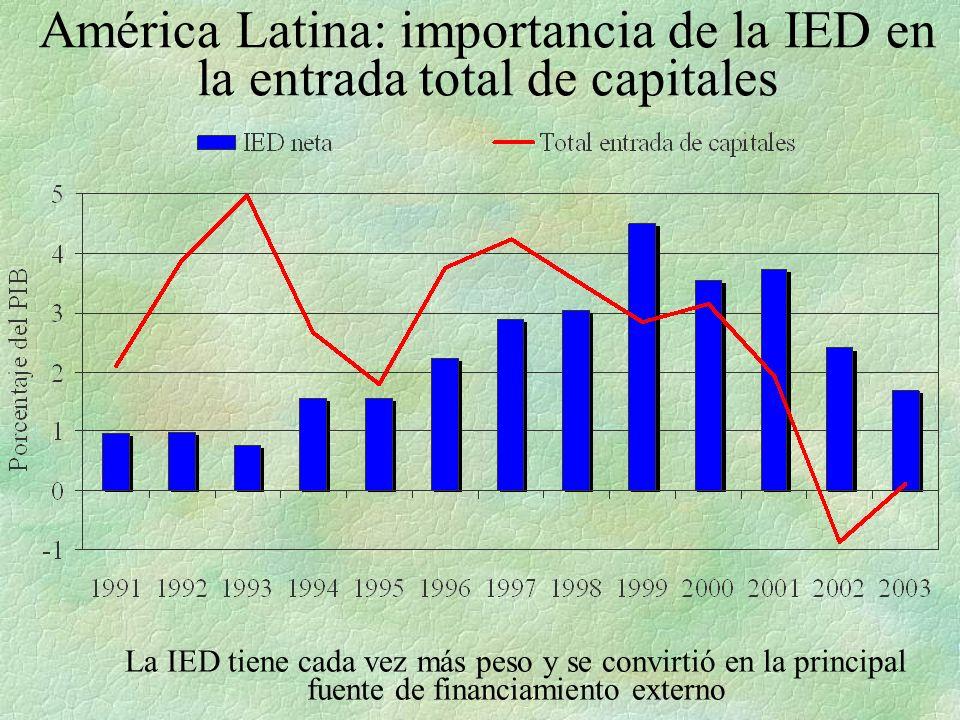 La IED en México y la Cuenca del Caribe (en millones de dólares) Fuente: Fondo Monetario Internacional* Estimaciones La entrada de IED ha sido sostenida y estable (el 2001, Citigroup compra el banco mexicano Banamex)