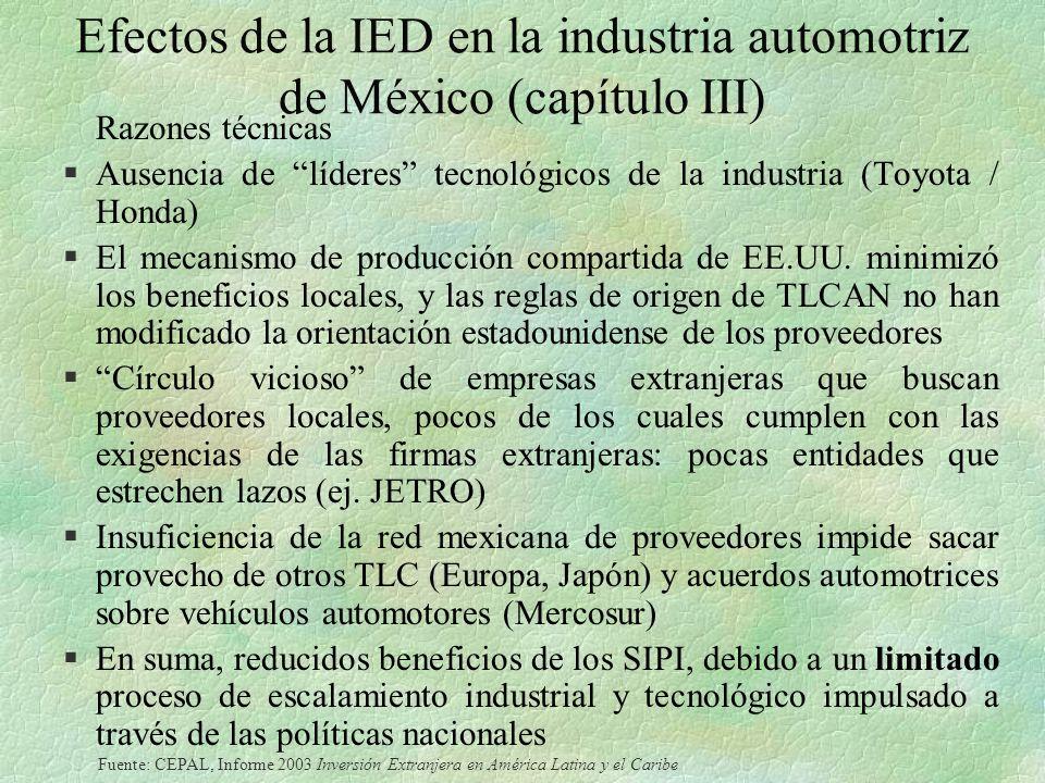 Efectos de la IED en la industria automotriz de México (capítulo III) Razones técnicas Ausencia de líderes tecnológicos de la industria (Toyota / Honda) El mecanismo de producción compartida de EE.UU.
