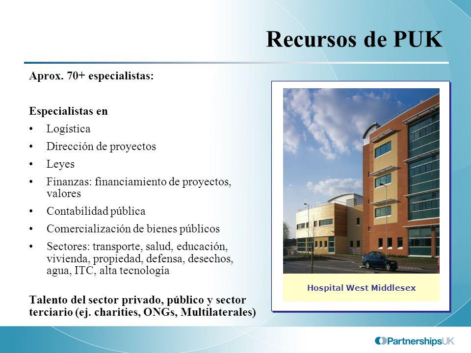 Recursos de PUK Aprox. 70+ especialistas: Especialistas en Logística Dirección de proyectos Leyes Finanzas: financiamiento de proyectos, valores Conta