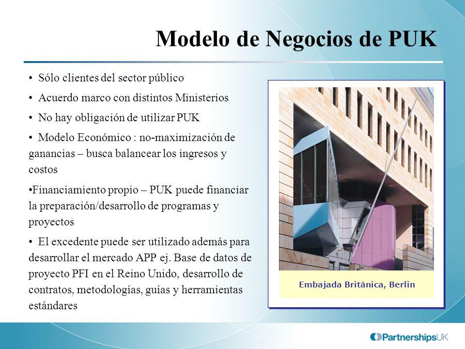 Modelo de Negocios de PUK Sólo clientes del sector público Acuerdo marco con distintos Ministerios No hay obligación de utilizar PUK Modelo Económico