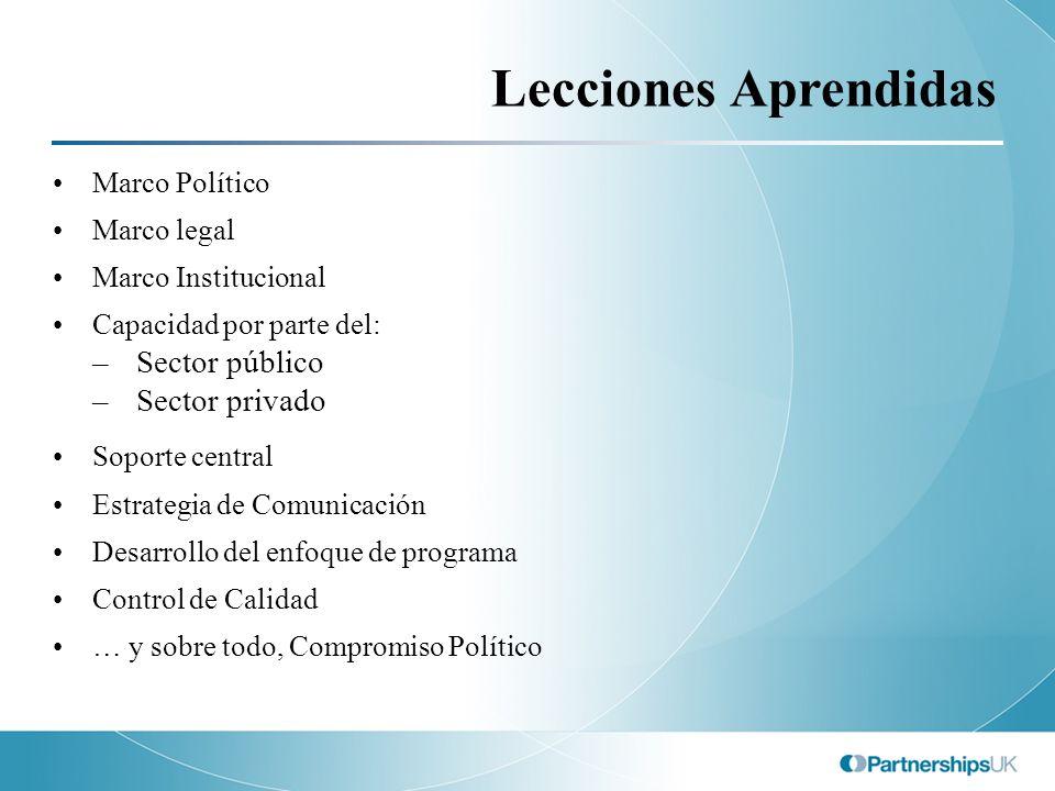 Lecciones Aprendidas Marco Político Marco legal Marco Institucional Capacidad por parte del: –Sector público –Sector privado Soporte central Estrategi