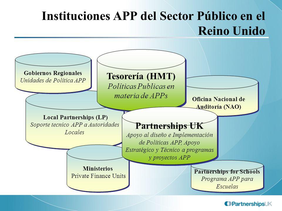 Partnerships UK (PUK) Establecido por la Tesorería (HM Treasury) para apoyar la política APP y ayudar a los organismos públicos a coordinar APPs exitosas.