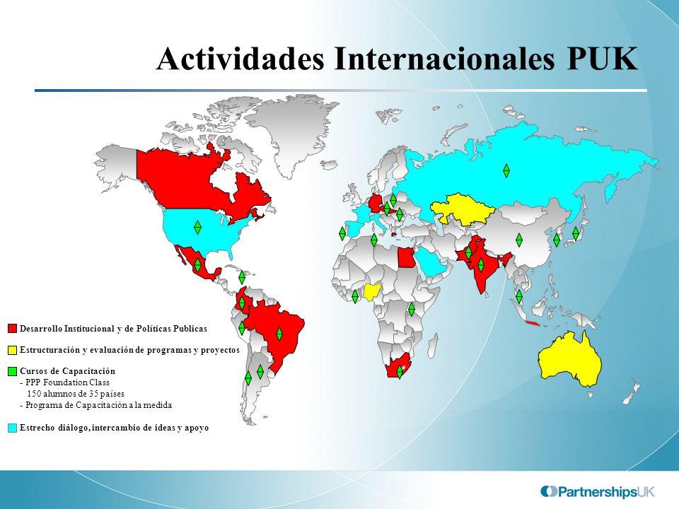 Actividades Internacionales PUK Desarrollo Institucional y de Políticas Publicas Estructuración y evaluación de programas y proyectos Cursos de Capaci