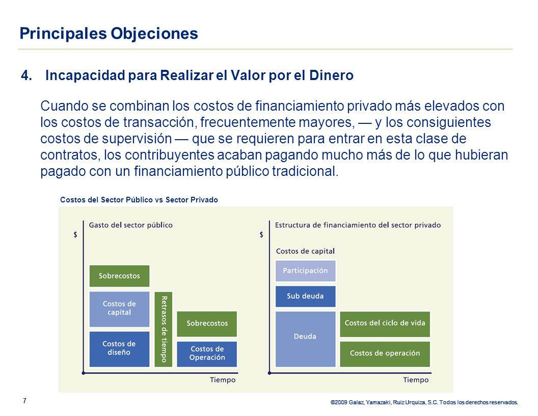 ©2009 Galaz, Yamazaki, Ruiz Urquiza, S.C. Todos los derechos reservados. 4.Incapacidad para Realizar el Valor por el Dinero Cuando se combinan los cos